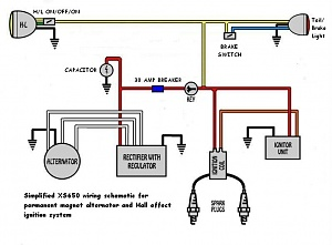 Xs 650 Wire Diagram - Schematics Online Xs Pamco Ignition Wiring Diagram on