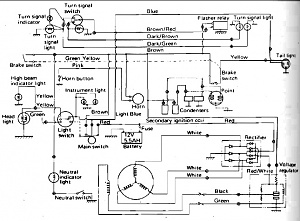 Virago 1100 Wiring Diagram - Schematics Online on