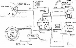 [DIAGRAM_4FR]  Triumph Wiring, Dual Coil Points | Triumph 650 Wiring Diagram |  | Chop Cult