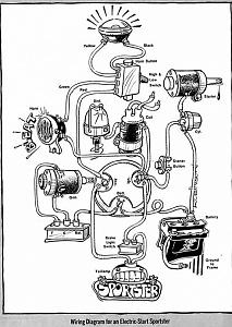 Harley Xlh Voltage Regulator Wiring Diagram on