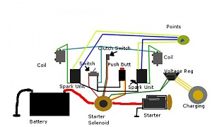 Vt500 Chopped Wiring DiagramChop Cult