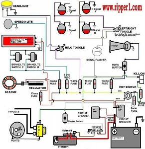 harley davidson wiring harness diagram harley harley davidson coil wiring diagram harley auto wiring diagram on harley davidson wiring harness diagram