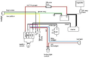 easy chopper wiring 91 evo softail victory motorcycle wiring diagram #7