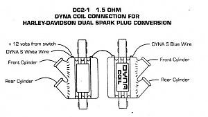 Dyna Dual Fire Ignition Wiring Diagram from www.chopcult.com