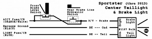 Click image for larger version.  Name:sportster, evo,brakelight-taillight-wiring-1, sportsterpedia.jpg Views:2 Size:23.5 KB ID:98924