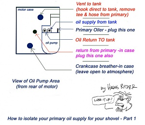 Click image for larger version.  Name:oilfittings.jpg Views:2 Size:96.1 KB ID:82084
