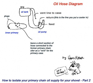 Click image for larger version.  Name:oilhose.jpg Views:2 Size:67.2 KB ID:82085