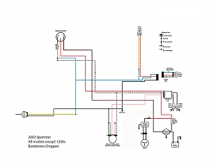 Click image for larger version.  Name:2003 Sporty Wiring chop no relay.jpg Views:10 Size:182.5 KB ID:103371