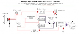 Click image for larger version.  Name:Custom_Motorcycle_Wiring_Diagram_no_battery_by_Evan_Fell.jpg Views:8 Size:25.3 KB ID:76646