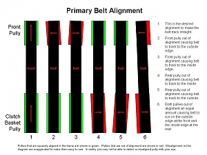 Click image for larger version.  Name:BeltAlignment.jpg Views:39 Size:82.3 KB ID:90742