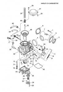 Click image for larger version.  Name:harley_cv_carburetor_diagram.jpg Views:0 Size:68.5 KB ID:88431