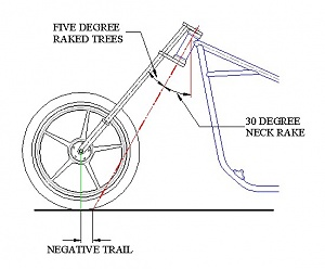 Click image for larger version.  Name:Negative trail, CHB.jpg Views:0 Size:51.8 KB ID:97960