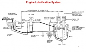 Click image for larger version.  Name:engine_lube_sys.jpg Views:3 Size:62.1 KB ID:96270