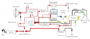 Click image for larger version.  Name:Wiring-–-chopper, Electrical-Starter.jpg Views:9 Size:25.0 KB ID:102032