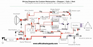 ultima single fire ignition wiring diagram schematics and wiring dyna single fire wiring diagram wedocable